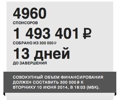 Снимок экрана 2014-05-28 в 16.36.19