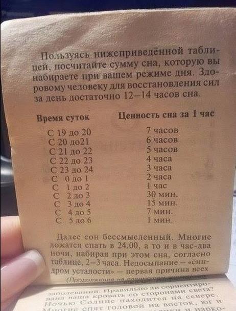 Сколько мы спим на самом деле? Таблица