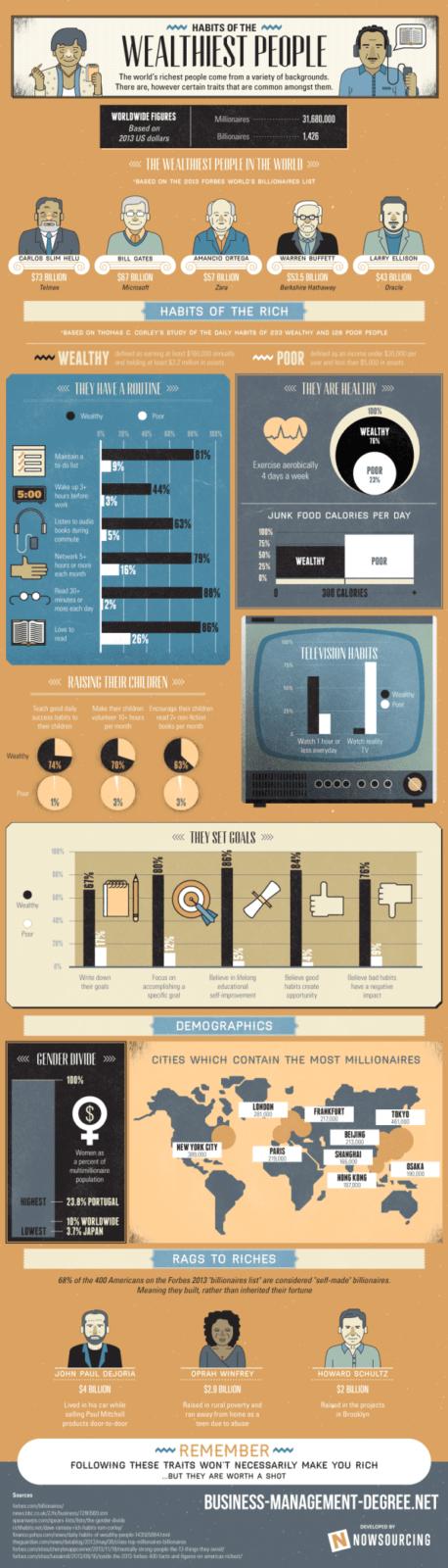 Богатые и бедные инфографика