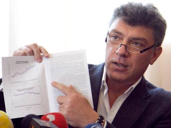 Путин.Война. Борис Немцов