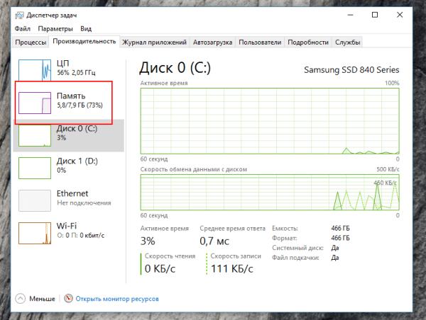 dws lite освобождаем 2 гига памяти в windows 10