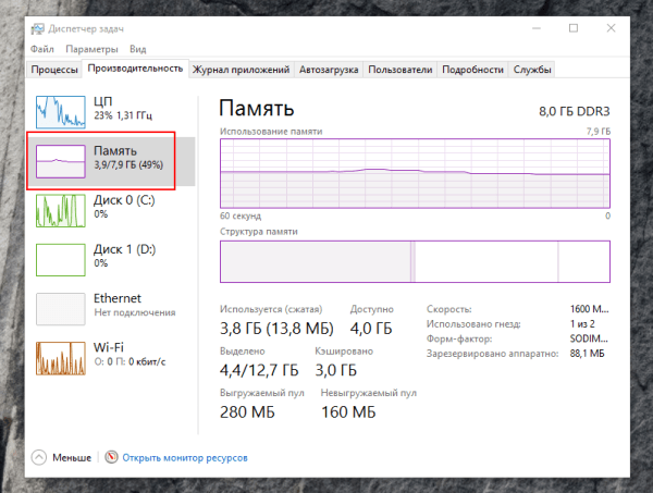 dws lite освобождаем 2 гига памяти в windows 10