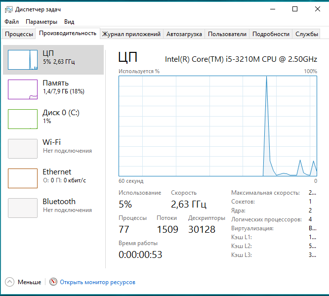 dws lite windows 10 ram
