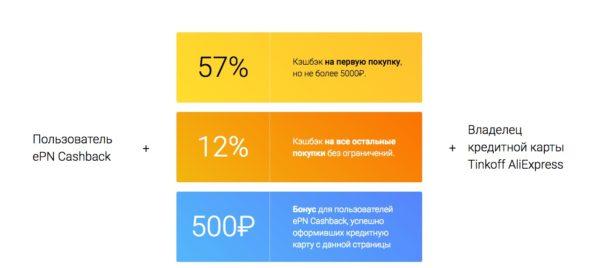 кэшбэк 57% и 12% от ePN и Тинькофф