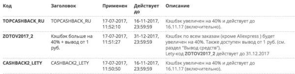 лети (lety) коды 2017, 3 шт