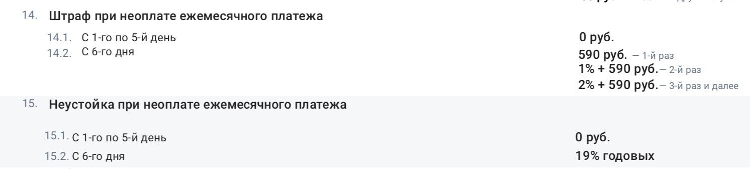 """штрафы по карте """"Халва""""-2020"""