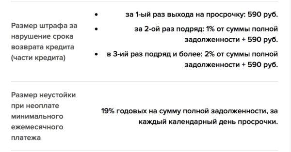 """Штрафные санкции по карте """"Халва"""""""