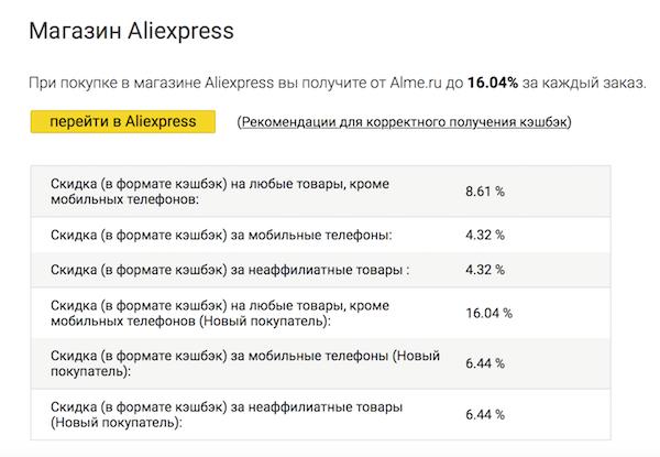 Лучший кэшбэк на AliExpress в 2018 году предлагает сервис ALME
