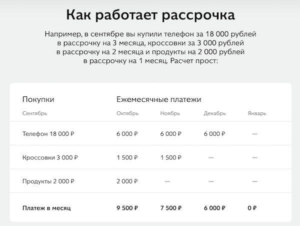 Изображение - Выгодные карты рассрочки в этом году karta_sovest_usloviya-600x453