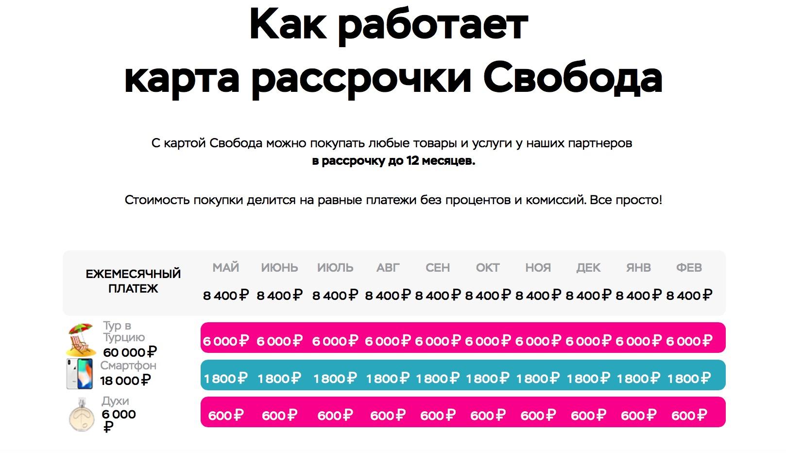 """карта рассрочки """"свобода"""" от банка хоумкредит"""