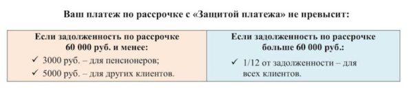 """опция """"защита платежа"""" по карте рассрочки """"Халва"""""""
