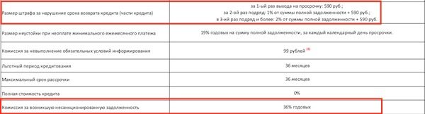 """штрафные санкции по карте рассрочки """"Халва"""""""