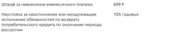 """штрафные санкции по карте рассрочки """"Совесть"""""""