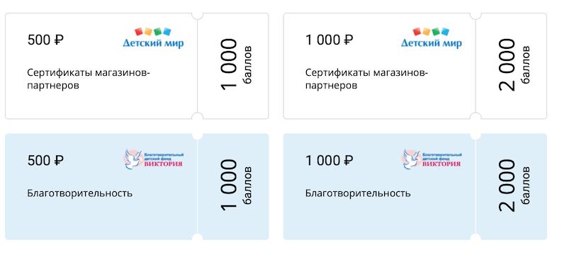 кэшбэк-сертификаты по карте