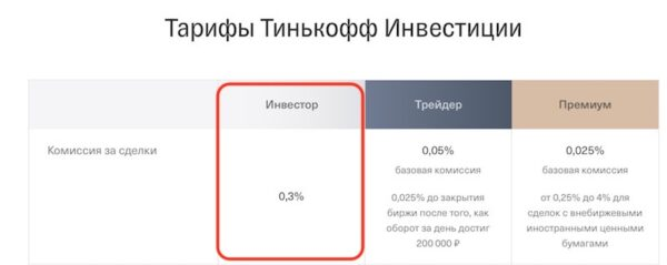 тинькофф инвестиции - комиссия за сделку
